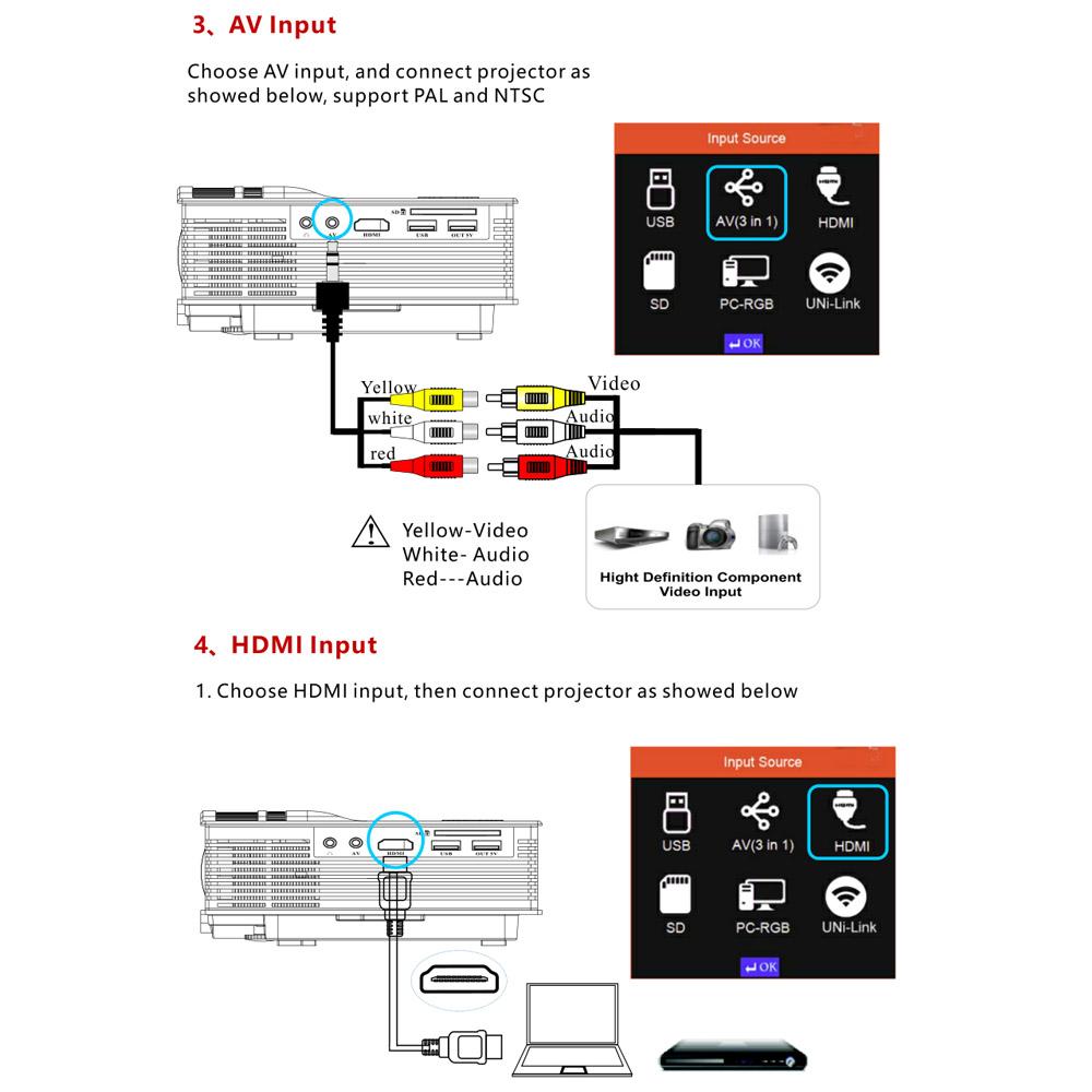 Nouveau Projecteur HD 1080P WiFi Sans Fil Portable 1200 Lumens UC46 Multimedia Wireless LCD LED Home Theater Projector HDMI www.avalonlineshopping.com 93.jpg