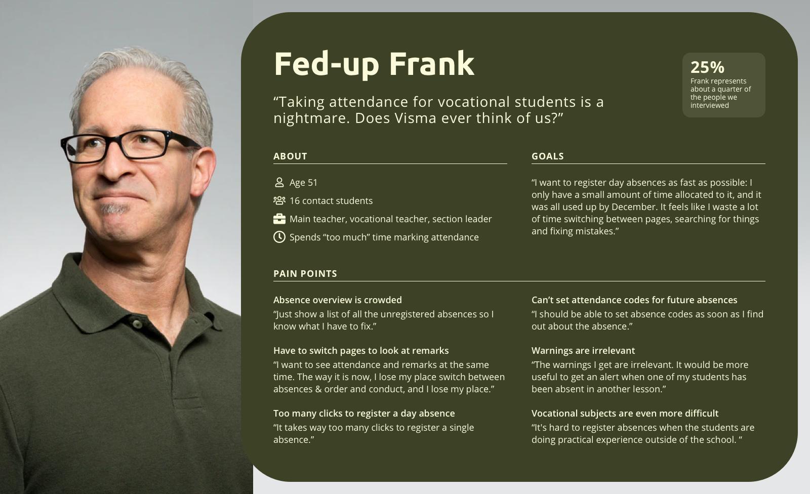 Description of a user persona named fed-up Frank