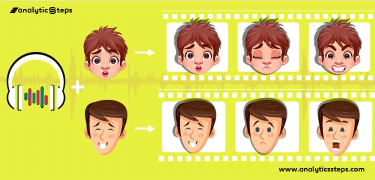 Displaying how expressive talking head animation generates as an example