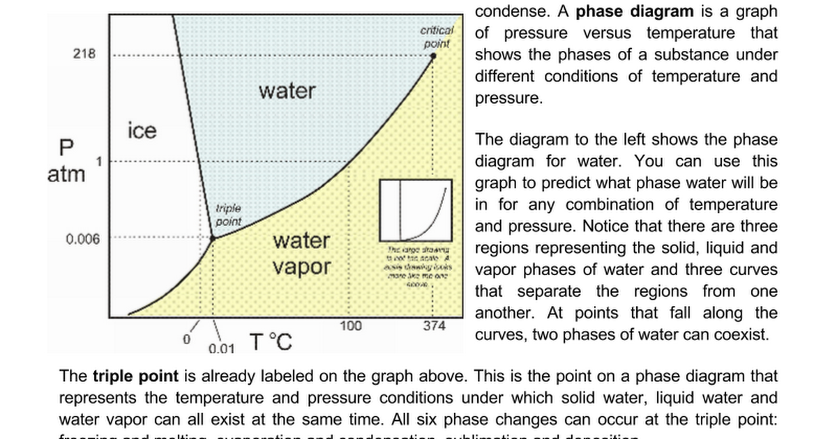 Phase Diagrams Heating Curves Google Docs