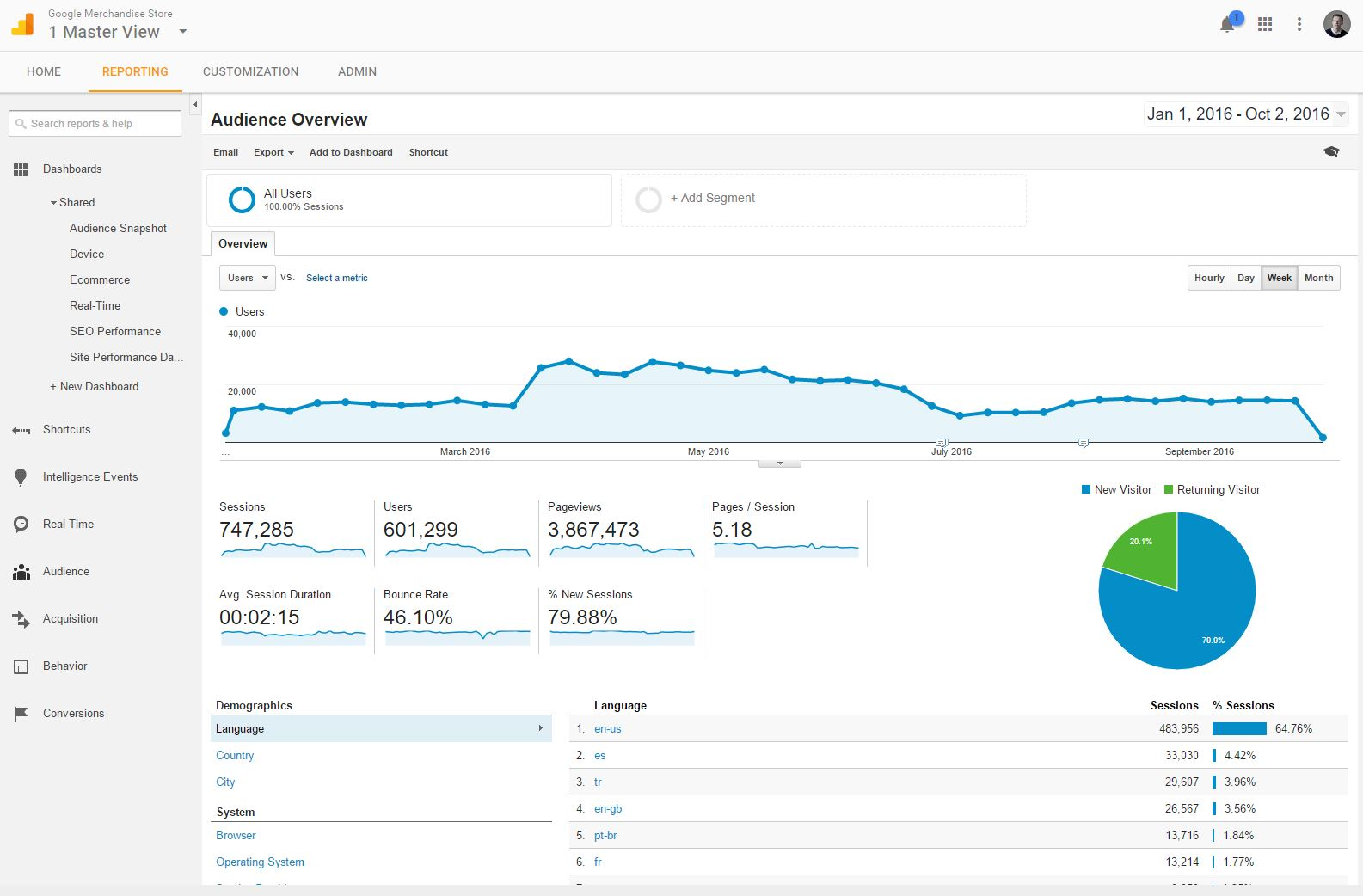 Google Analytics Screengrab.JPG