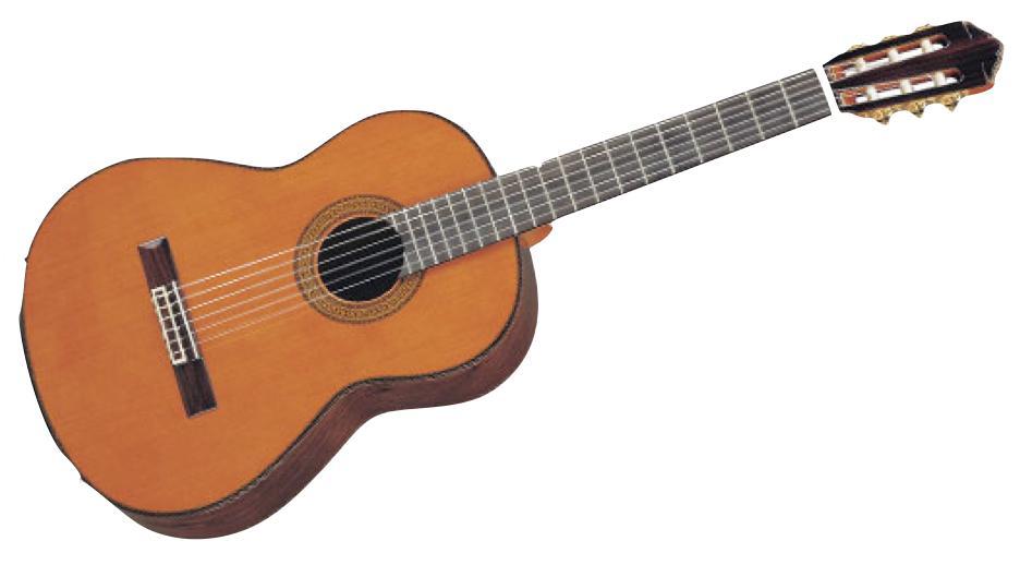 dia-diem-mua-dan-guitar-chat-luong-tot-nhat-o-cac-tinh