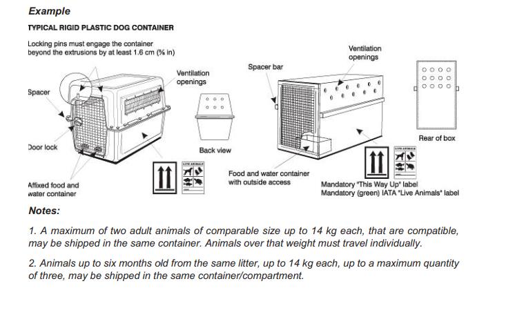 Правила авіаперевезення тварин IATA (45-edition)
