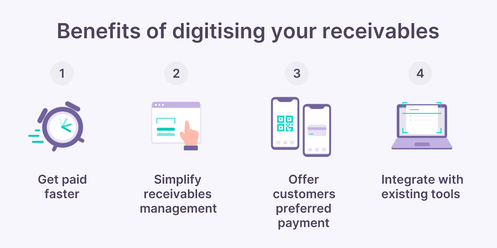 Benefits of digitising your receivables