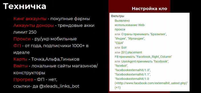 Схема запуска РК в Facebook от XLeads, команды Дениса Харламова