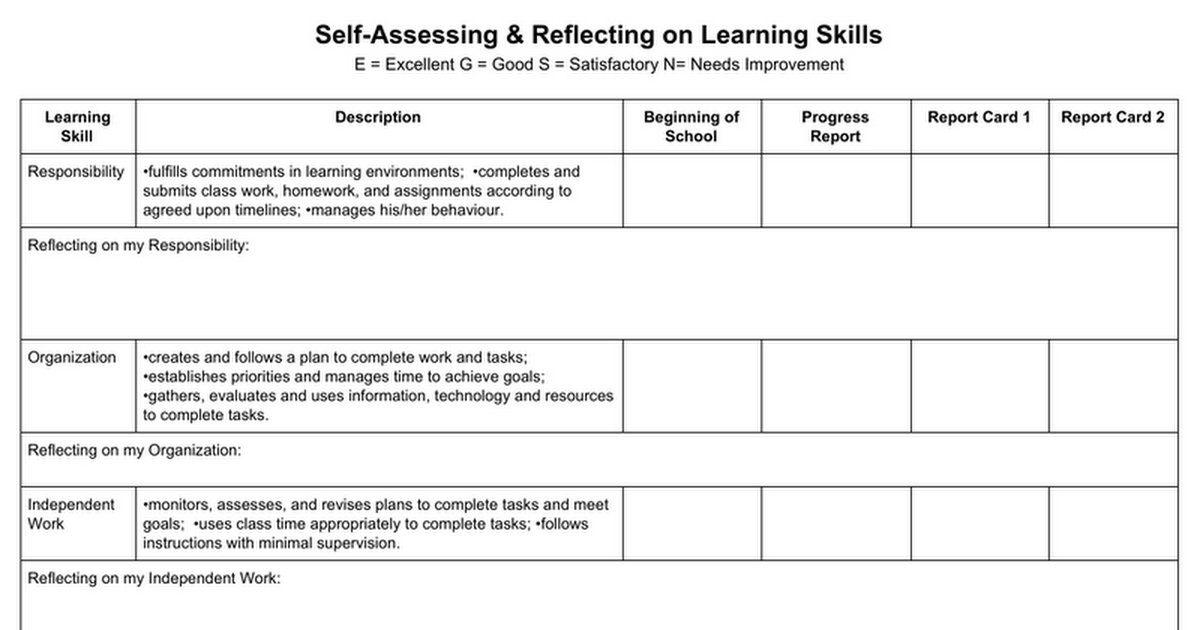 self assesment of learning Self-assessment for online learning if you are not sure if an online course or distance-learning is right for you, take the self-assessment for online learning below.