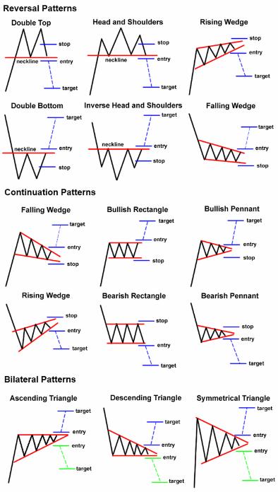 Gráfico, Forma, Gráfico de líneas, Polígono  Descripción generada automáticamente