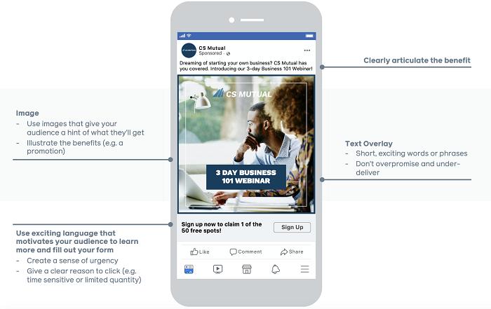 Facebook lead gen ad