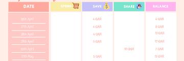Membuat Catatan Keuangan Sederhana ~ Anak Cerdas Finansial
