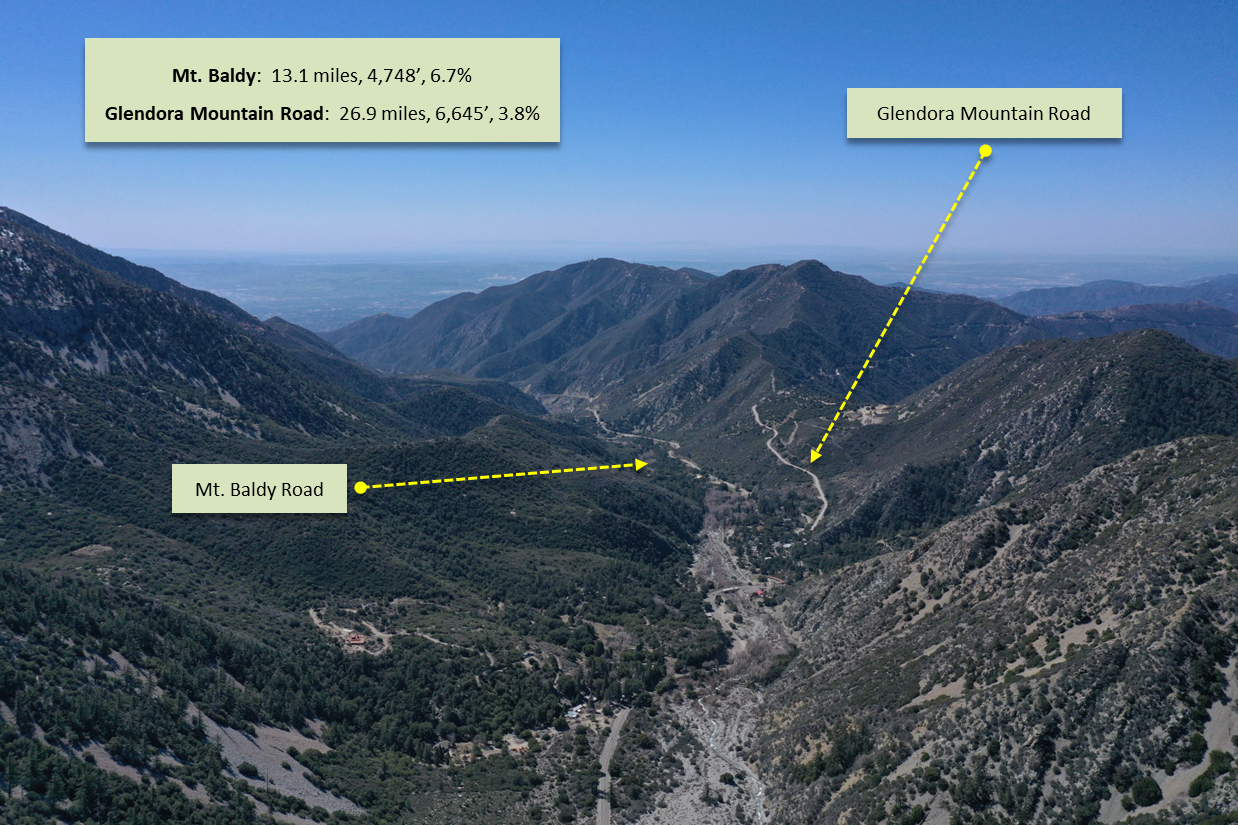 Cycling Mt. Baldy - aerial drone photo of Glendora Mountain Road and Mt. Baldy Road and canyon.