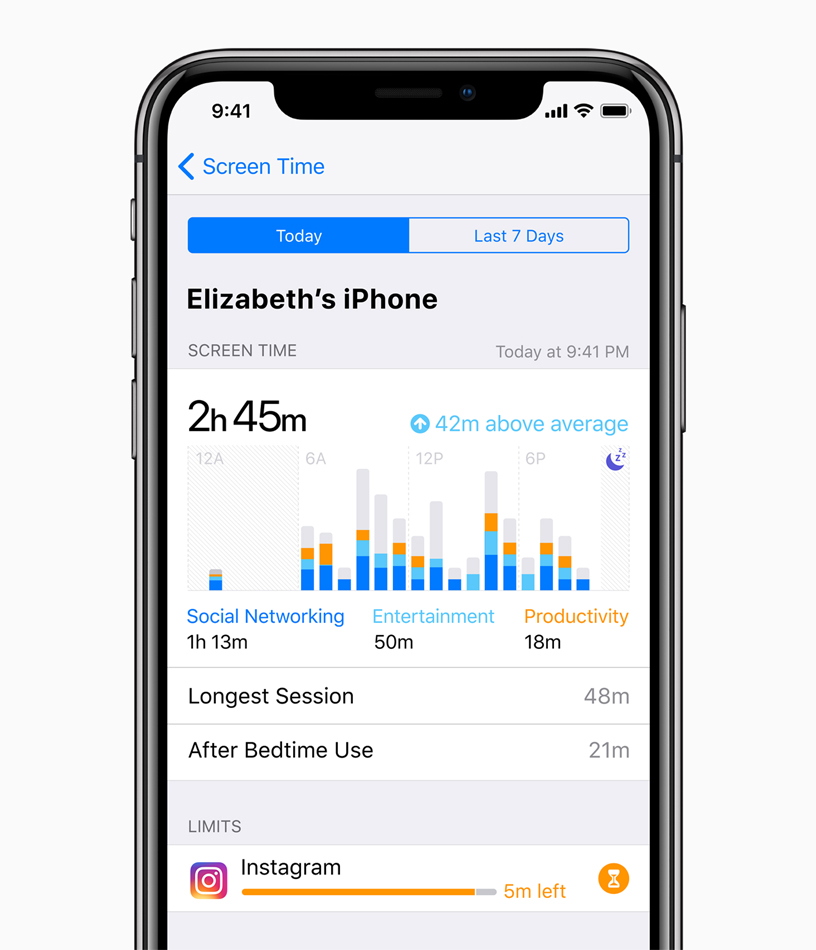 A screenshot of Apple's usage limit and monitoring app, Screen time.