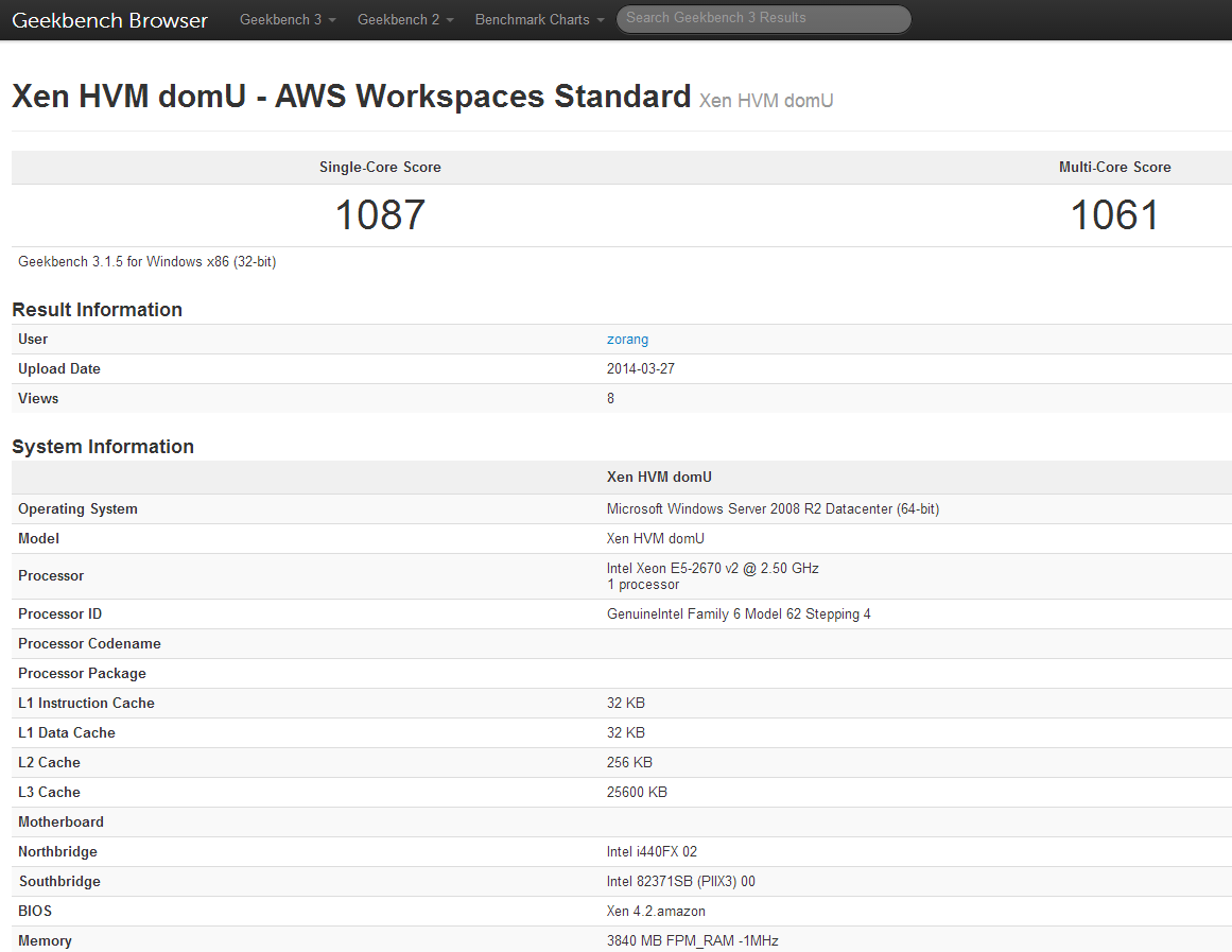 Aws Workspaces First Impressions Zorans Blog