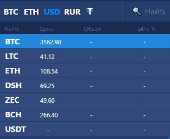 Криптовалютная биржа ASKBTC: обзор и отзывы о платформе