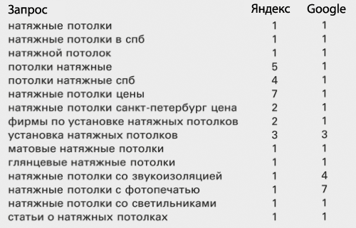C:\Users\Сережа и Катя\Desktop\1652.png
