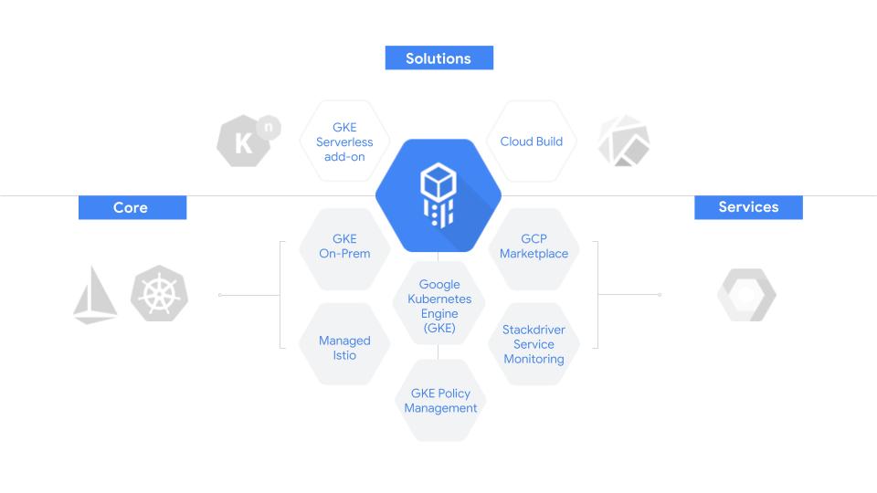 google cloud platform japan 公式ブログ cloud services platform 登場