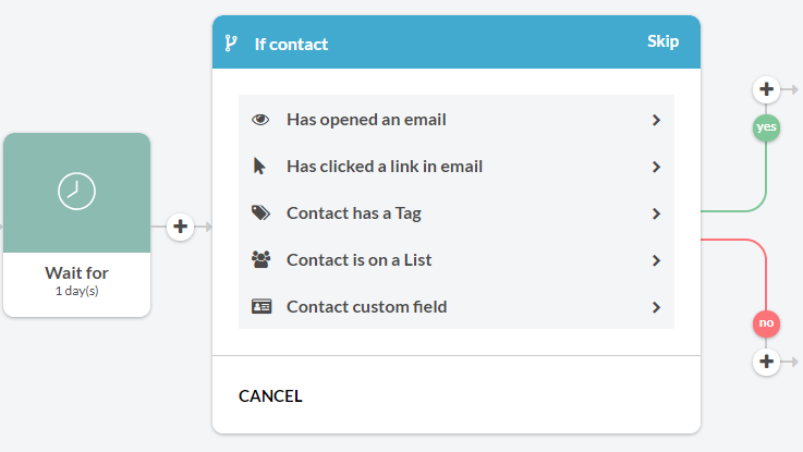 If contact has opened an email, has clicked a link in an email
