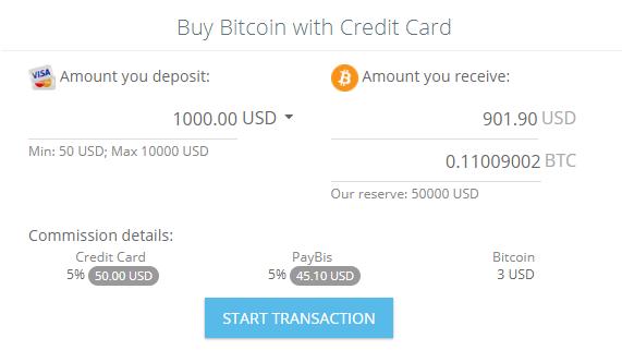 bitcoin payment verification