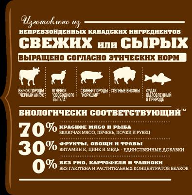 http://www.acana.ua/_/rsrc/1487345198777/acana-regionals/RANCHLANDS-dog.png