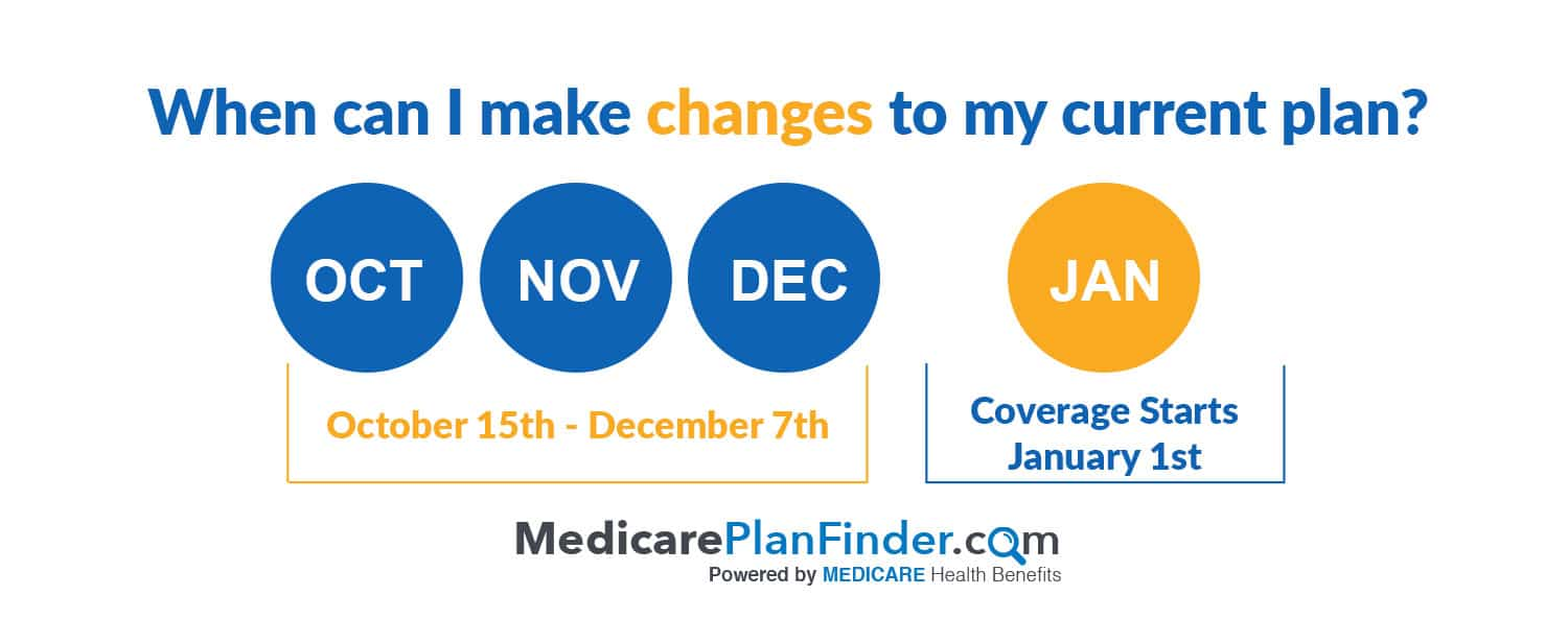 annual-enrollment-period-medicare-plan-finder
