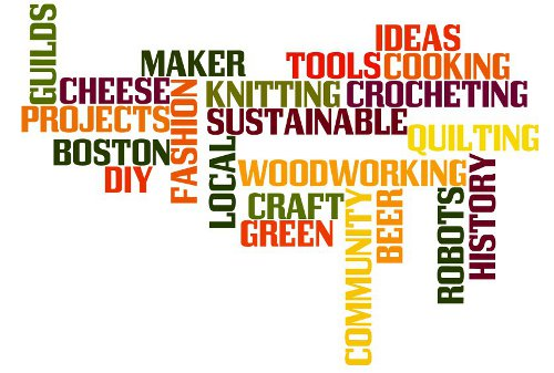 craft word cloud