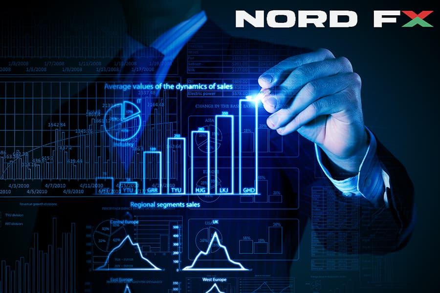 Sàn NordFX chinh phục mọi người bởi cung cấp mức biên độ spread hấp dẫn