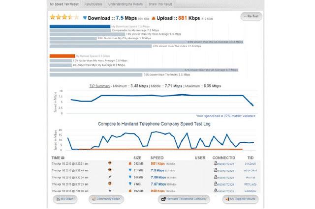 موقع قياس سرعة الانترنت