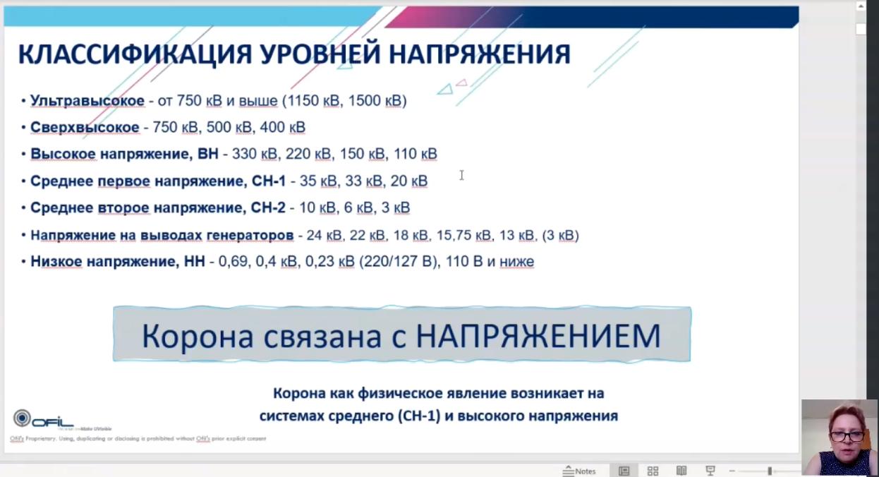 Вебинар OFIL о частичных разрядах и УФ-камере