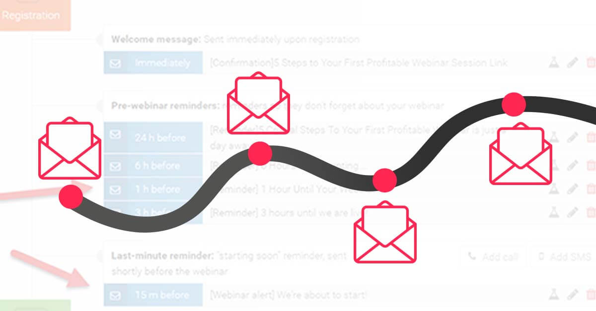 Email sequences work best in fours