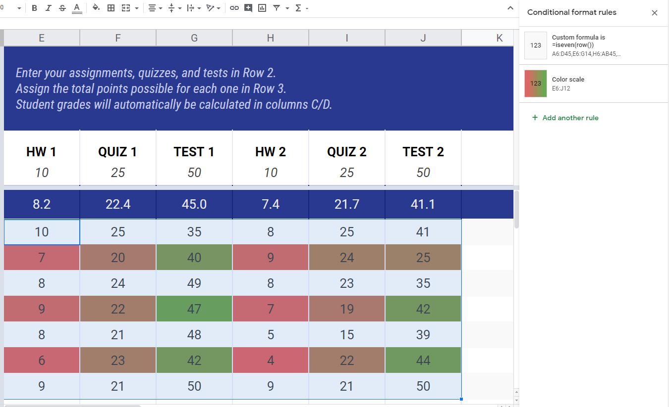 Grades Heatmap Error