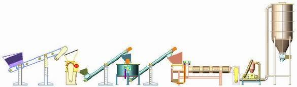 http://www.cadsoul.com/models/recycling2.jpg