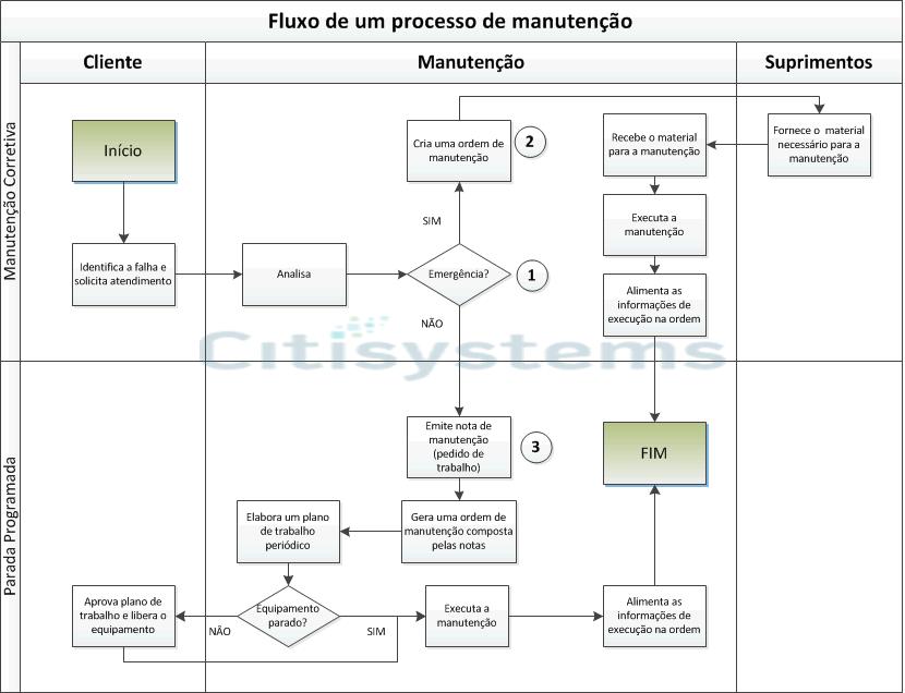 Imagem - Modelagem ANSI 2.jpg