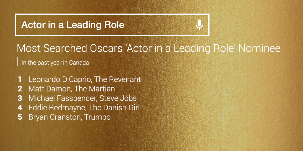actor-leading-role.png