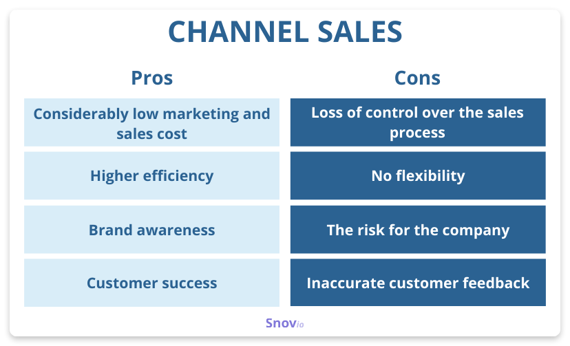 Channel sales pros and cons