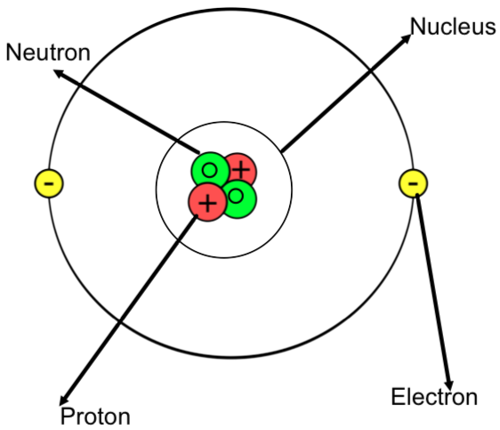 81  static electricity diagram
