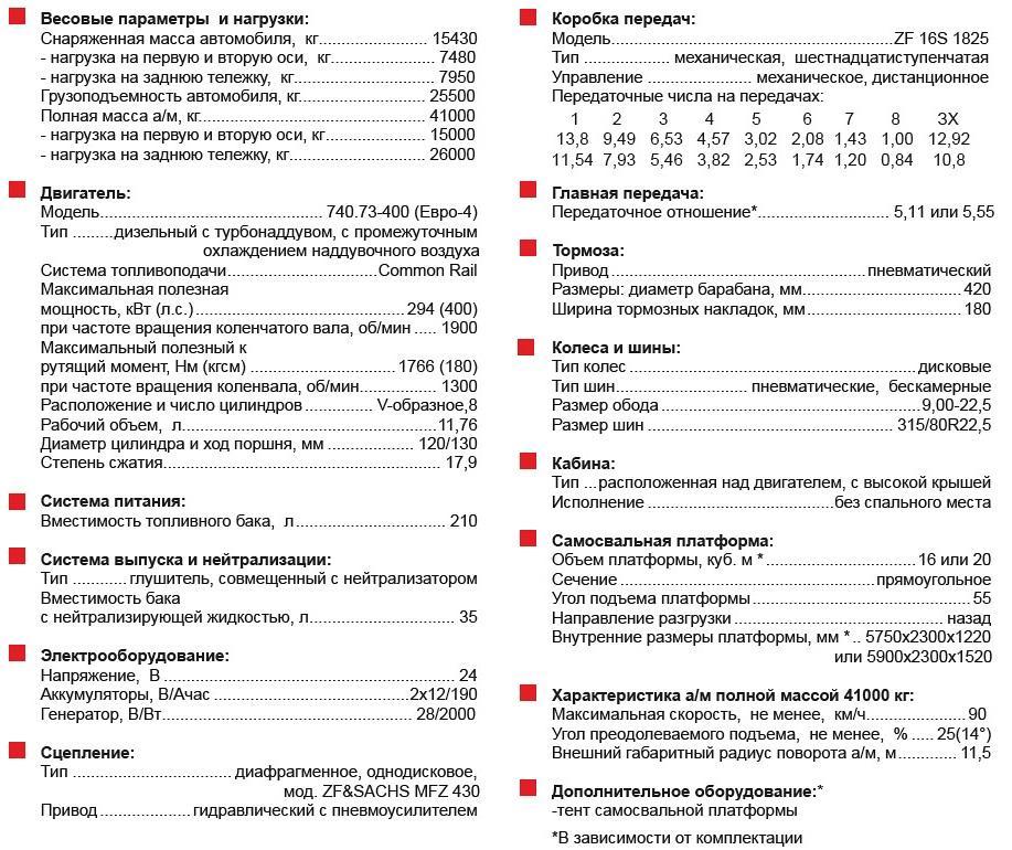 C:UsersACERDesktopРомаkamaz-65201-tech.jpg