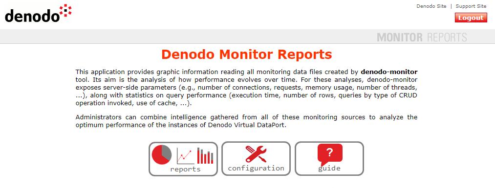 Denodo Monitor Reports - User Manual