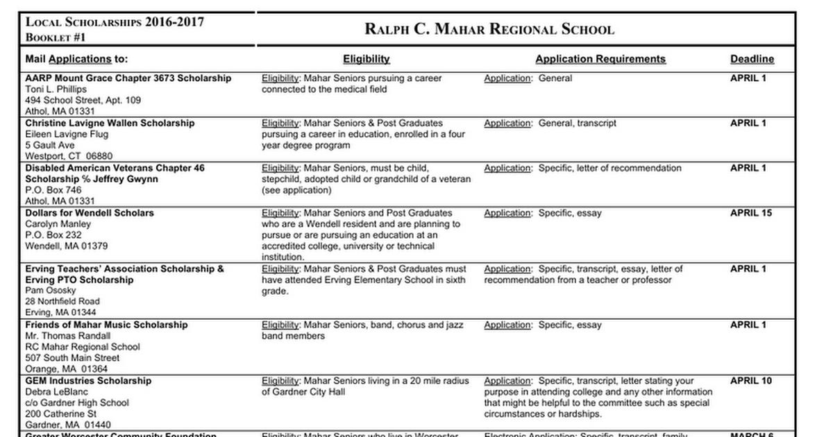 urdu essays for inter students senior hr generalist resume essay scholarship application essay college application essay