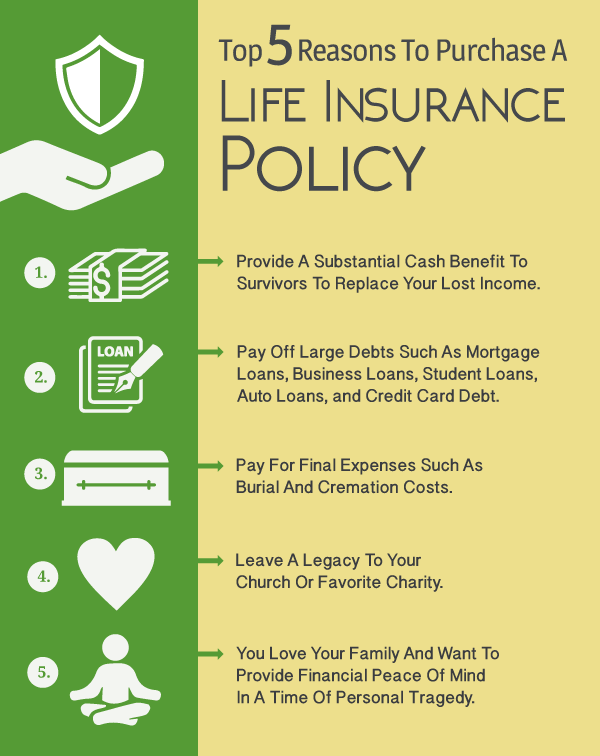Top 5 reasons why buy life insurance if you have history of suboxone use