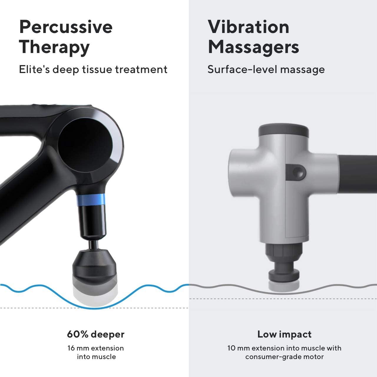 difference between deep tissue massage gun and vibration massagers