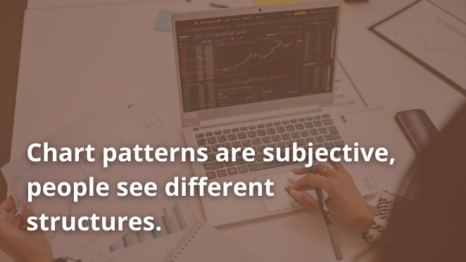 Head And Shoulders Pattern and other chart patterns