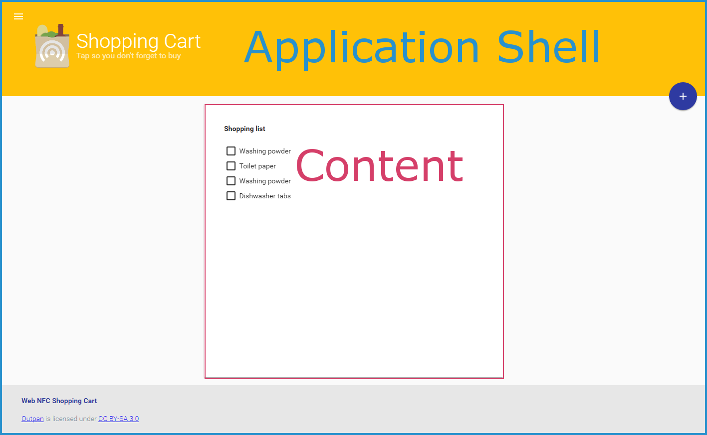 application shell