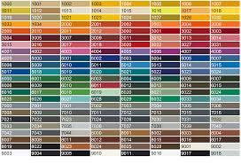 configurer en ligne votre porte de garage design - Coloris Ral