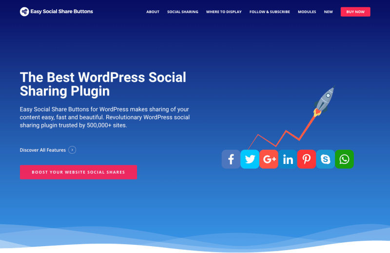 Image result for Easy Social Share Buttons for WordPress