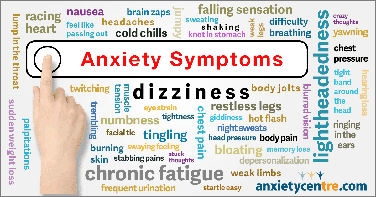 Anxiety Symptoms: All Explained - anxietycentre.com