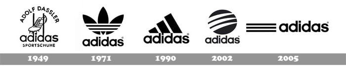 Lịch sử logo Adidas