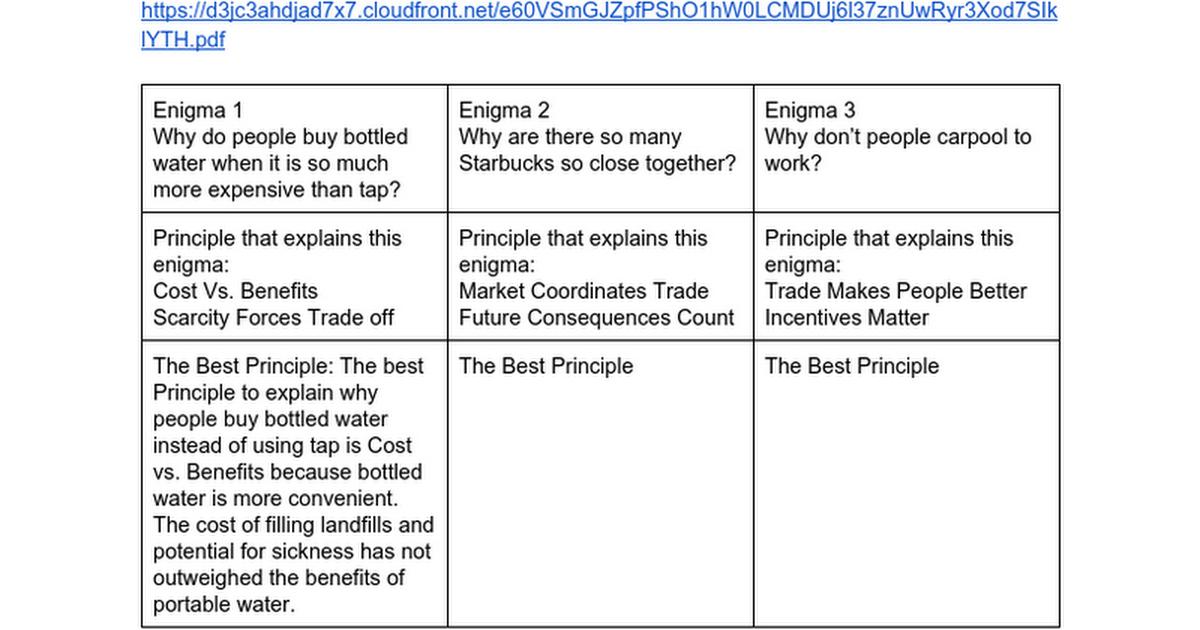 economic enigmas google docs