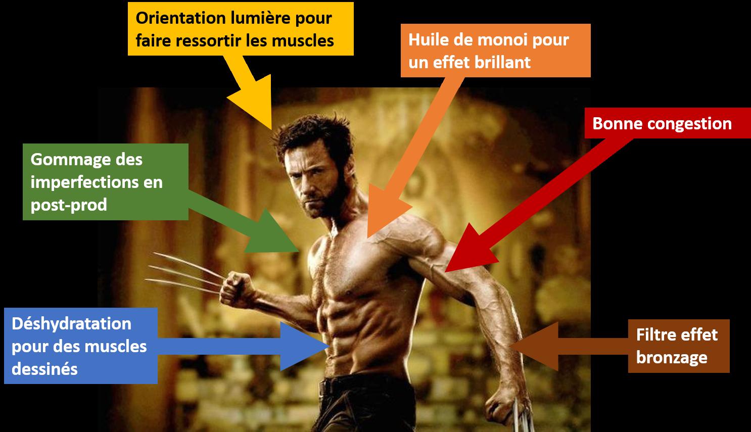 Wolverine astuces cinema