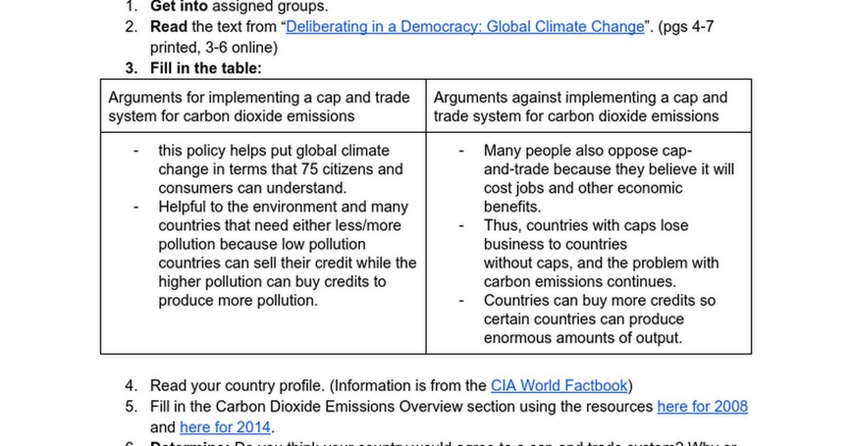 arguments against pollution