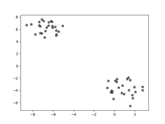 data-mining-techniques
