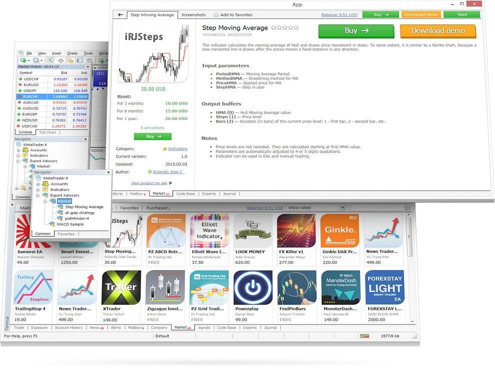 MetaTrader 4から出ることなく、マーケットで取引ロボットやインディケータを購入することができます